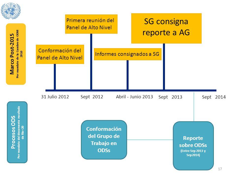 SG consigna reporte a AG