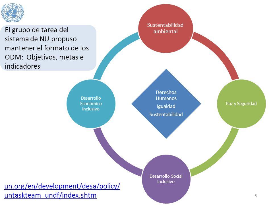 Derechos HumanosSustentabilidad. Igualdad. Sustentabilidad ambiental. Paz y Seguridad. Desarrollo Social Inclusivo.