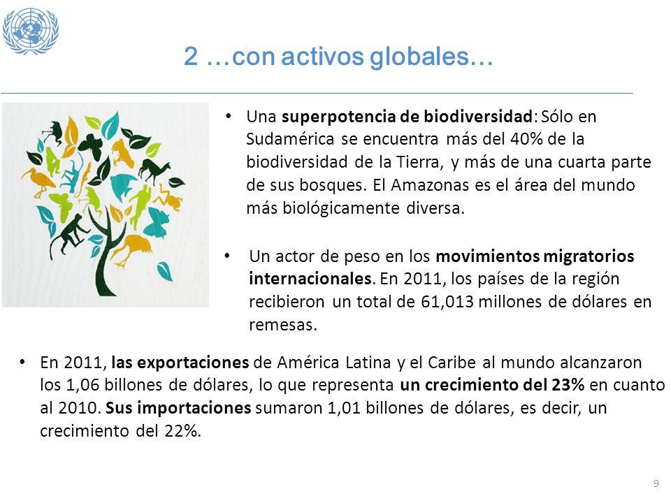 2 …con activos globales…