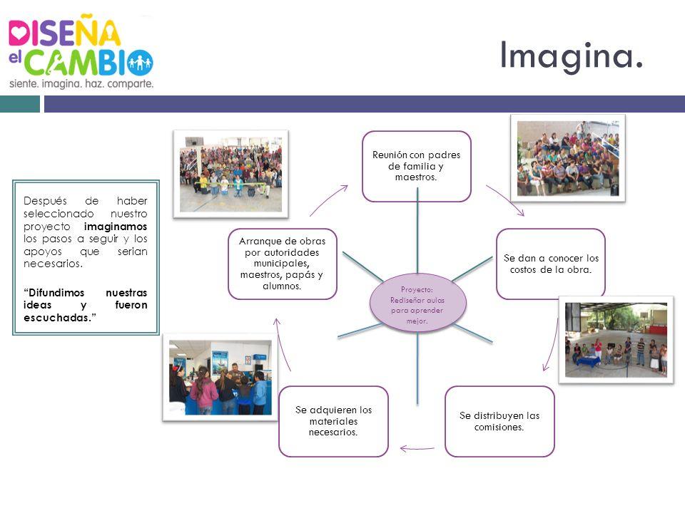 Imagina. Reunión con padres de familia y maestros. Se dan a conocer los costos de la obra. Se distribuyen las comisiones.