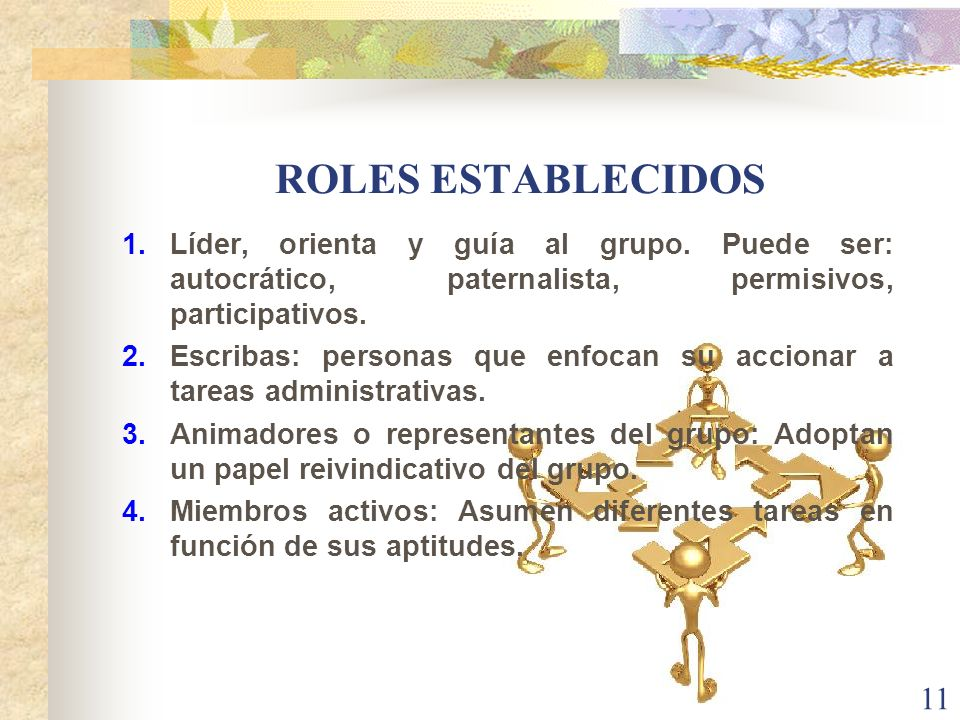 ROLES ESTABLECIDOSLíder, orienta y guía al grupo. Puede ser: autocrático, paternalista, permisivos, participativos.