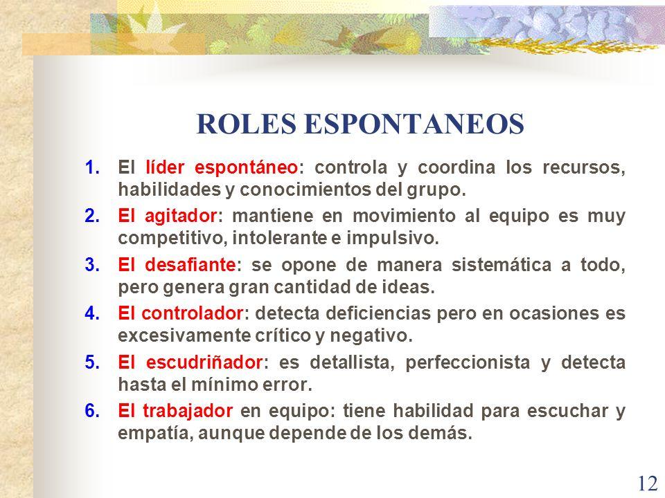 ROLES ESPONTANEOS El líder espontáneo: controla y coordina los recursos, habilidades y conocimientos del grupo.