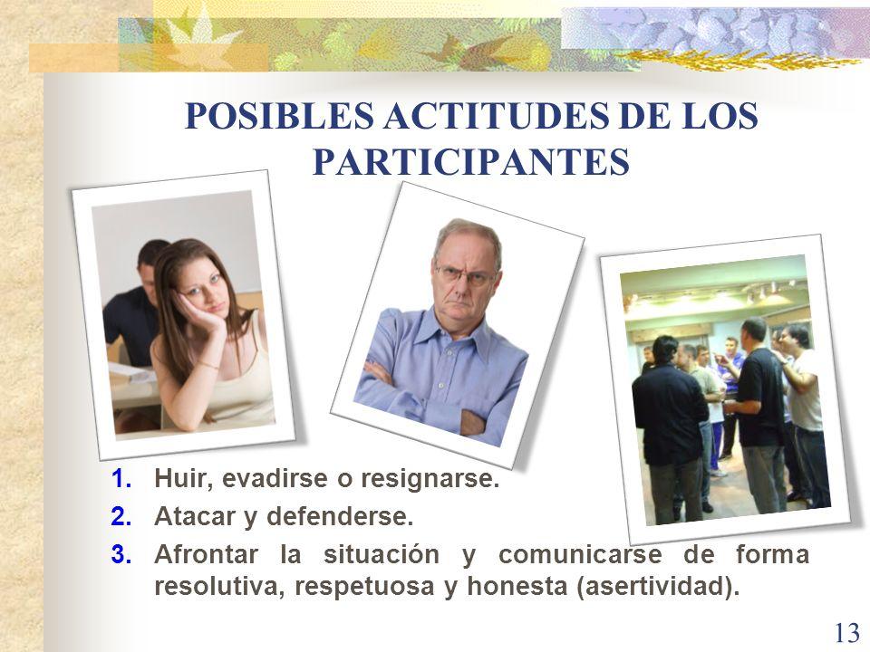 POSIBLES ACTITUDES DE LOS PARTICIPANTES
