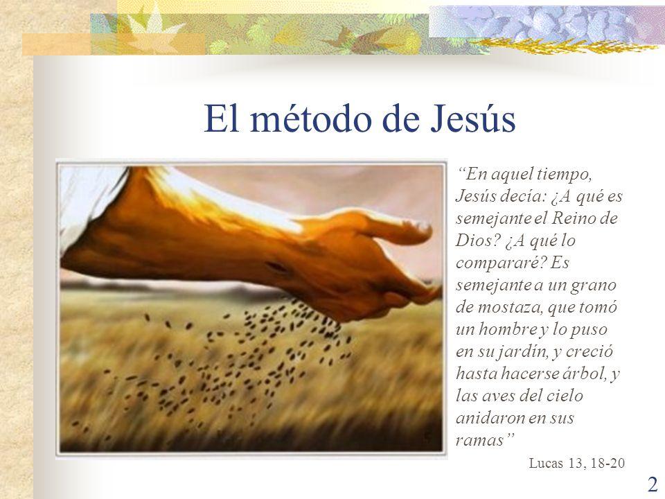 El método de Jesús