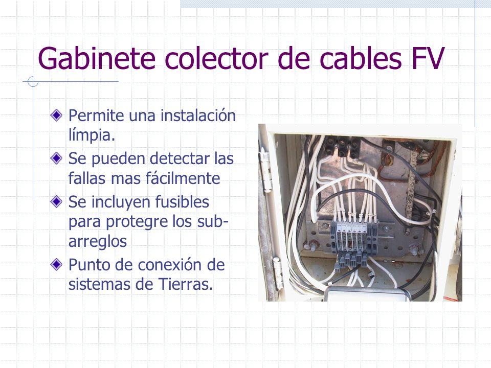 Gabinete colector de cables FV