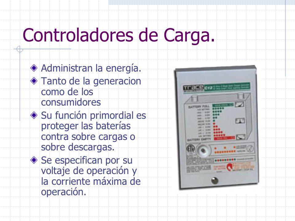 Controladores de Carga.