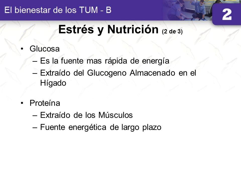 Estrés y Nutrición (2 de 3)