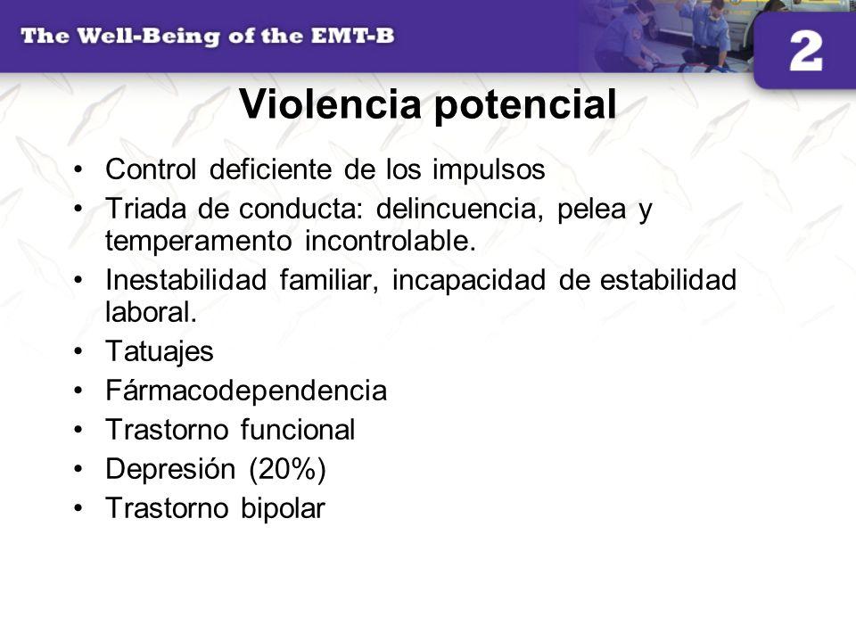 Violencia potencial Control deficiente de los impulsos