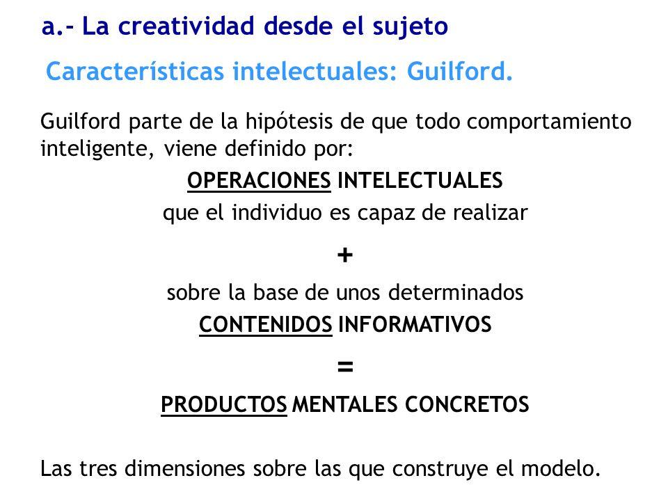 + = a.- La creatividad desde el sujeto