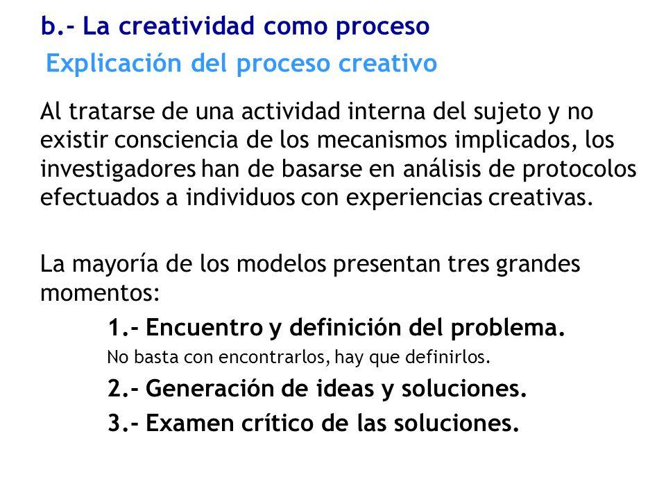 Explicación del proceso creativo