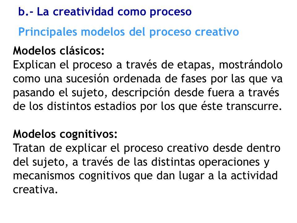 Principales modelos del proceso creativo