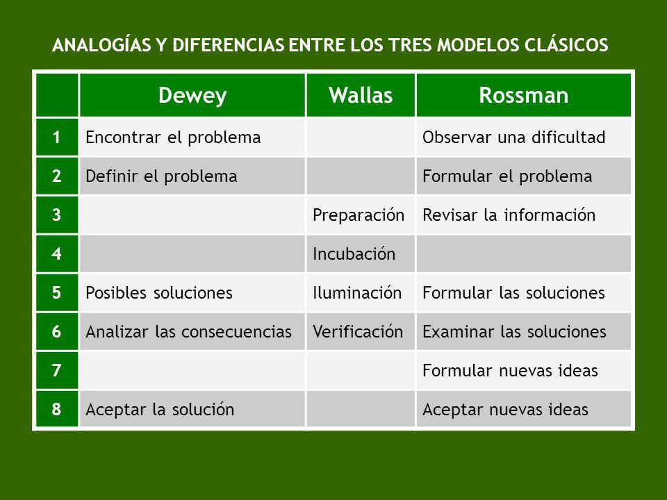 ANALOGÍAS Y DIFERENCIAS ENTRE LOS TRES MODELOS CLÁSICOS