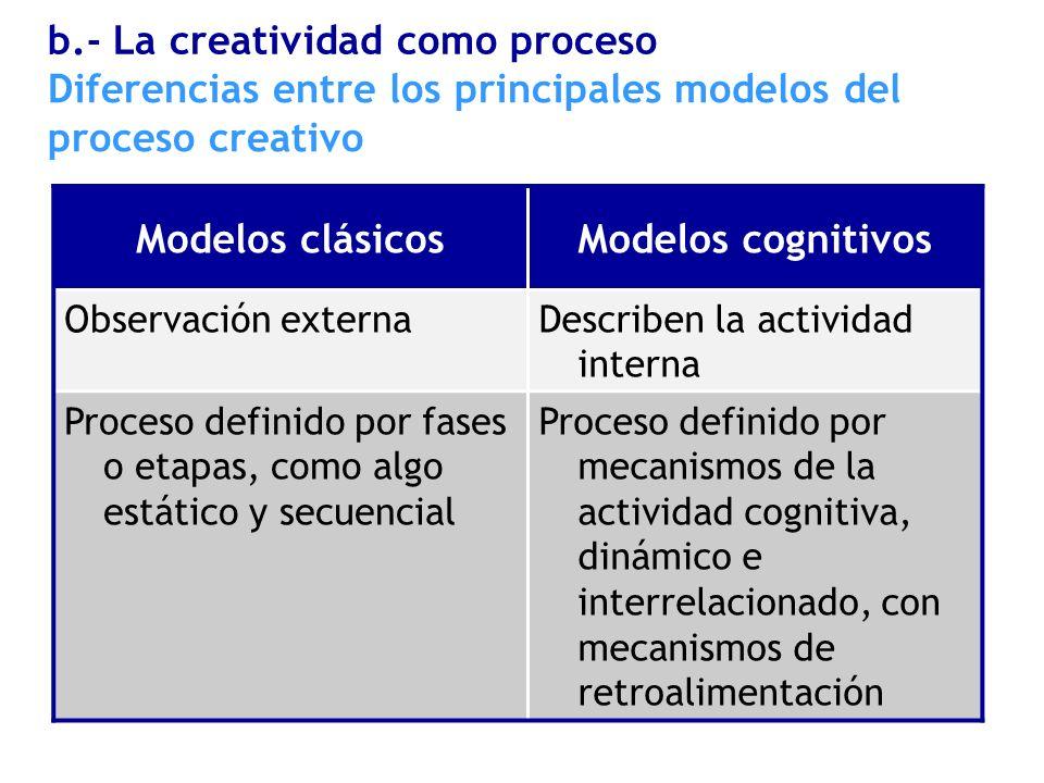 Modelos clásicos Modelos cognitivos