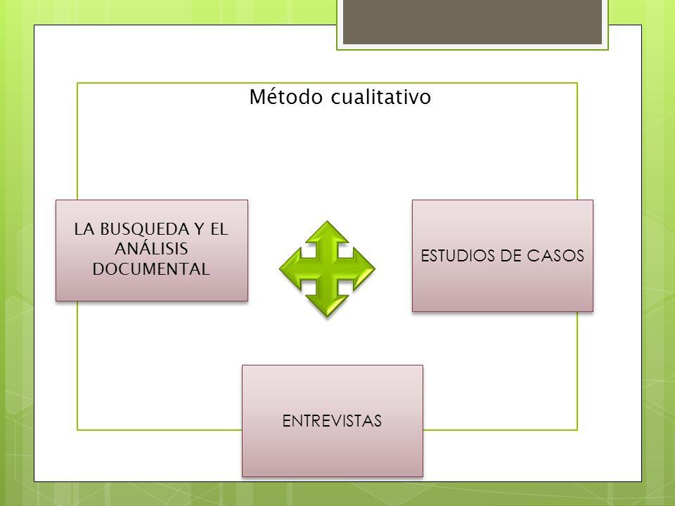 LA BUSQUEDA Y EL ANÁLISIS DOCUMENTAL