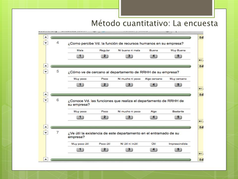 Método cuantitativo: La encuesta