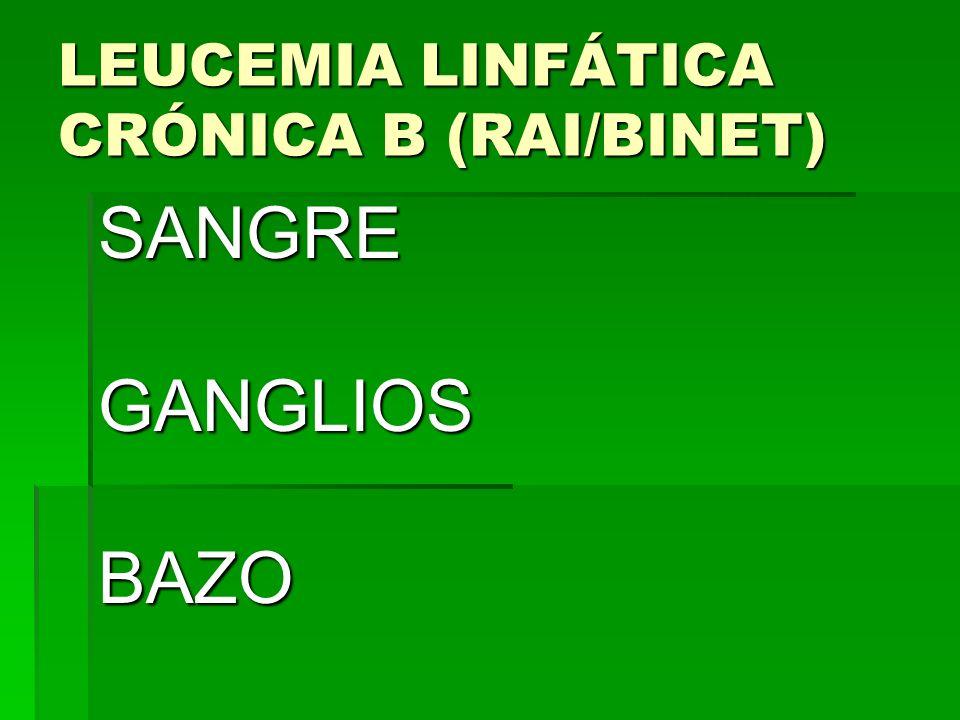 LEUCEMIA LINFÁTICA CRÓNICA B (RAI/BINET)