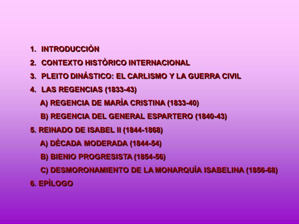 INTRODUCCIÓNCONTEXTO HISTÓRICO INTERNACIONAL. PLEITO DINÁSTICO: EL CARLISMO Y LA GUERRA CIVIL. LAS REGENCIAS (1833-43)