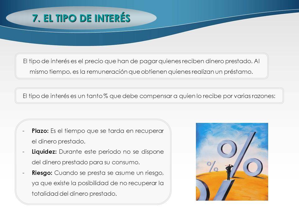 7. EL TIPO DE INTERÉS