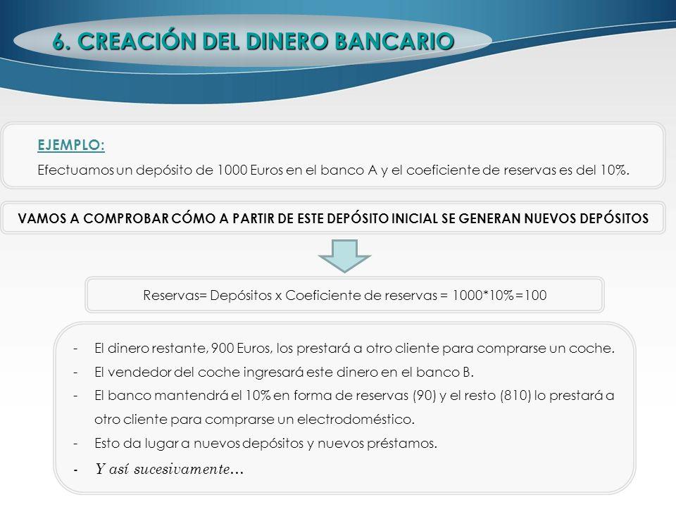 6. CREACIÓN DEL DINERO BANCARIO