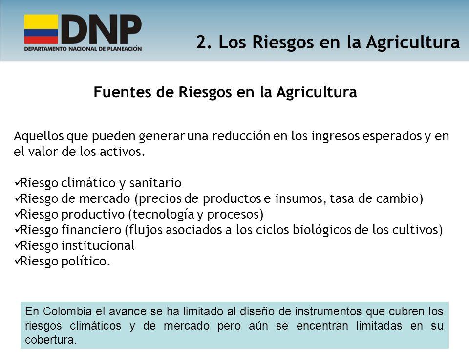 2. Los Riesgos en la Agricultura Fuentes de Riesgos en la Agricultura