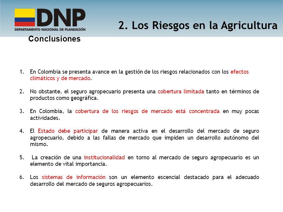 2. Los Riesgos en la Agricultura
