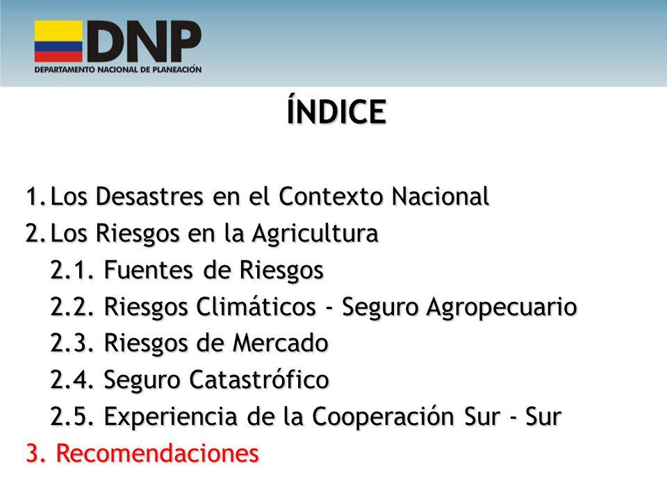 ÍNDICE Los Desastres en el Contexto Nacional