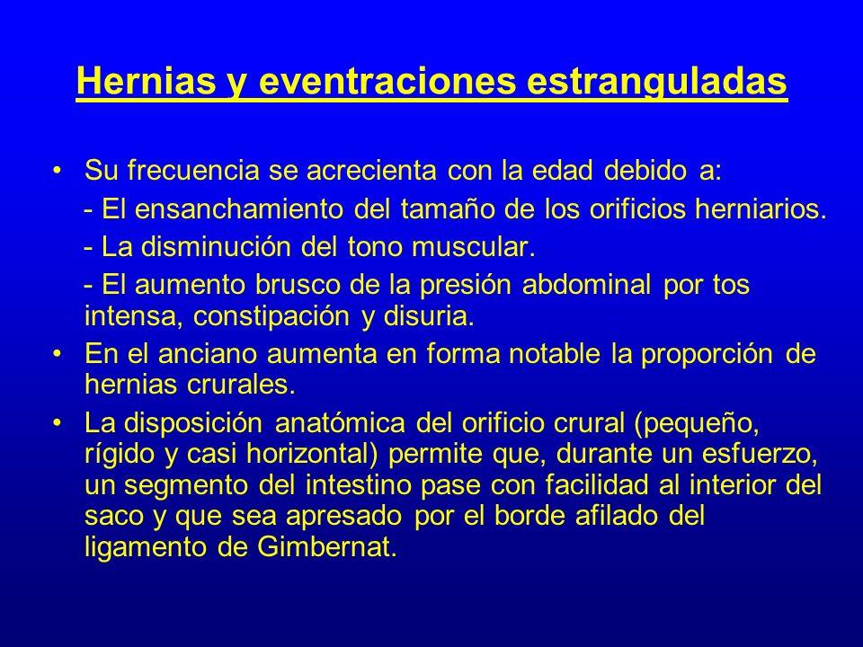 Hernias y eventraciones estranguladas