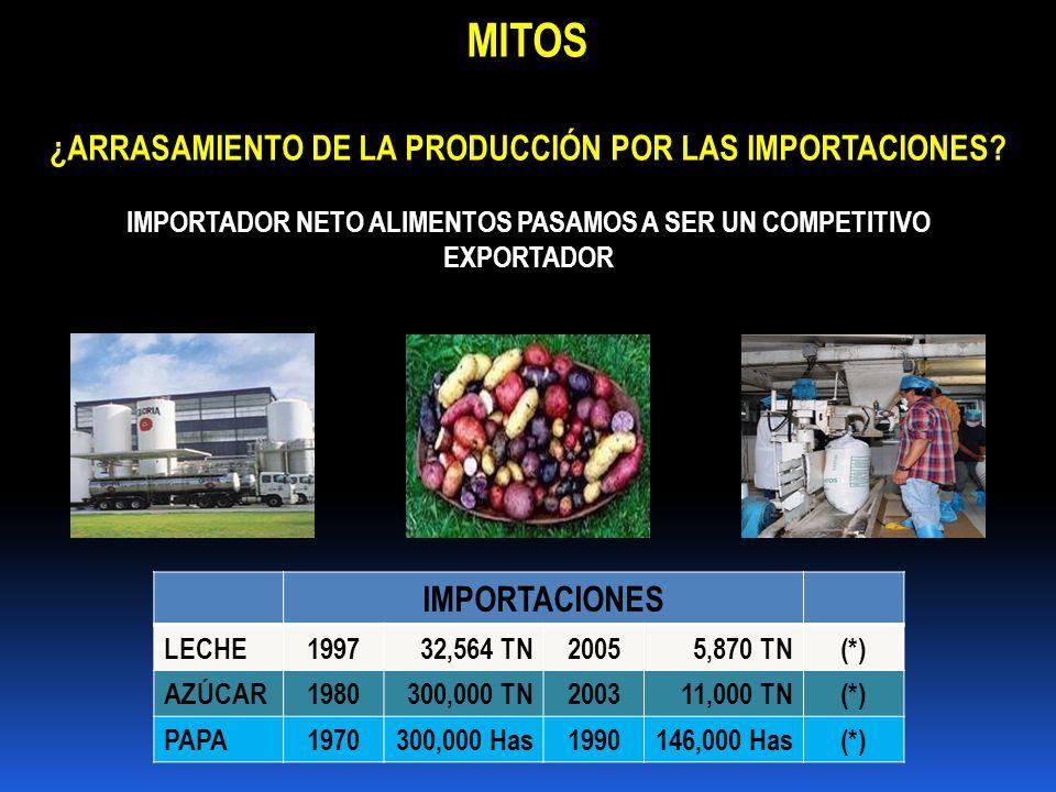 MITOS ¿ARRASAMIENTO DE LA PRODUCCIÓN POR LAS IMPORTACIONES