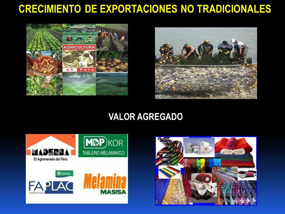 CRECIMIENTO DE EXPORTACIONES NO TRADICIONALES