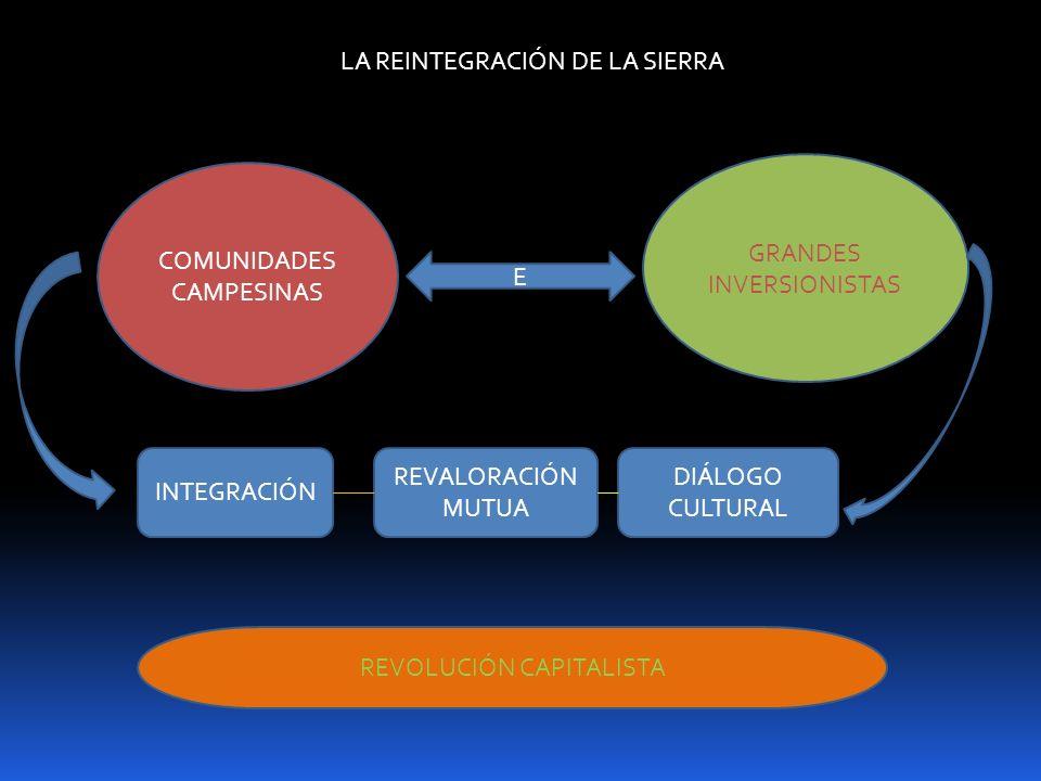 LA REINTEGRACIÓN DE LA SIERRA