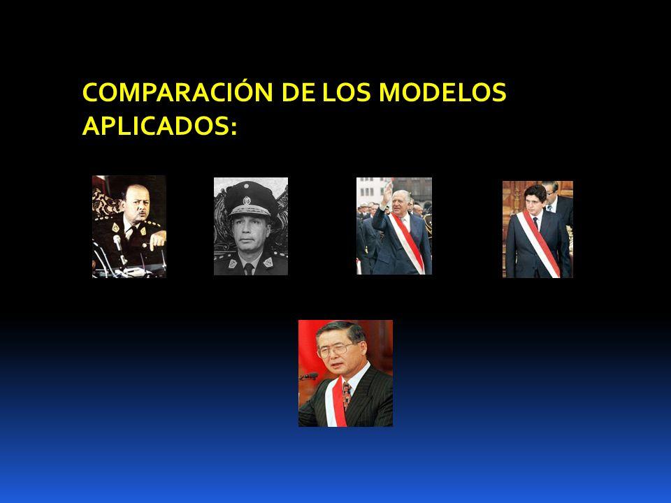 COMPARACIÓN DE LOS MODELOS APLICADOS:
