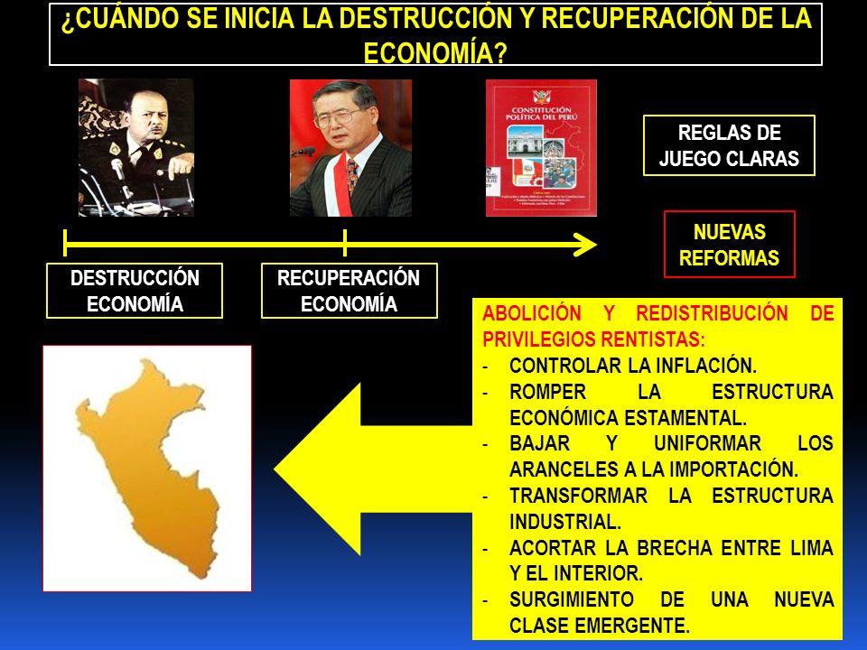 ¿CUÁNDO SE INICIA LA DESTRUCCIÓN Y RECUPERACIÓN DE LA ECONOMÍA