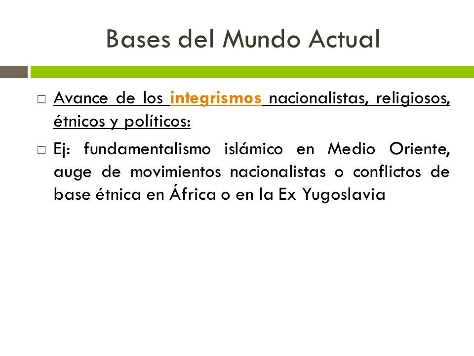 Bases del Mundo Actual Avance de los integrismos nacionalistas, religiosos, étnicos y políticos: