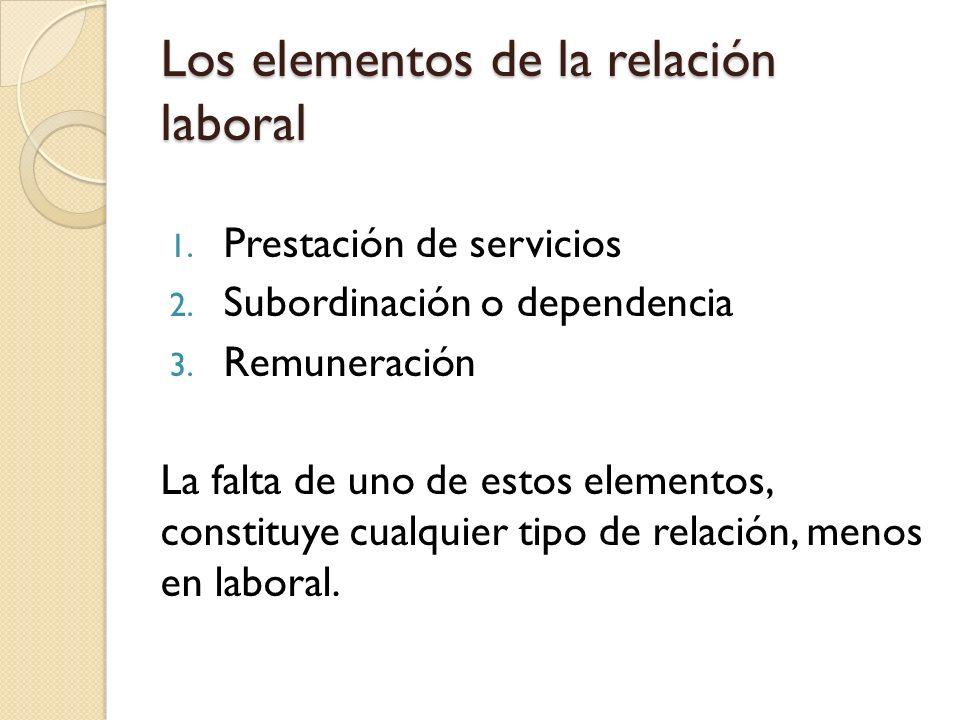 Los elementos de la relación laboral
