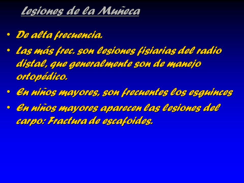 Lesiones de la Muñeca De alta frecuencia.