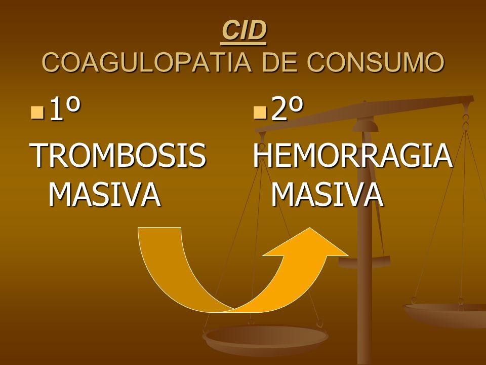 CID COAGULOPATIA DE CONSUMO