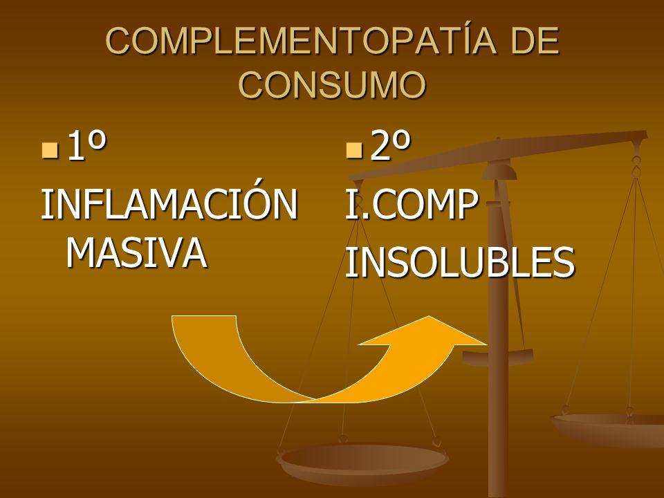 COMPLEMENTOPATÍA DE CONSUMO