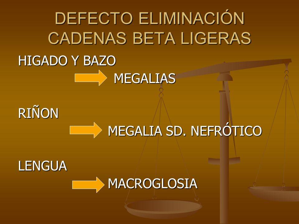 DEFECTO ELIMINACIÓN CADENAS BETA LIGERAS