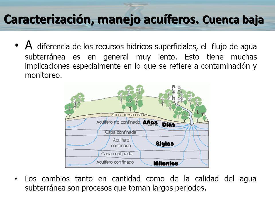 Caracterización, manejo acuíferos. Cuenca baja