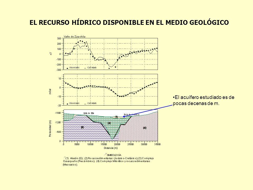 EL RECURSO HÍDRICO DISPONIBLE EN EL MEDIO GEOLÓGICO