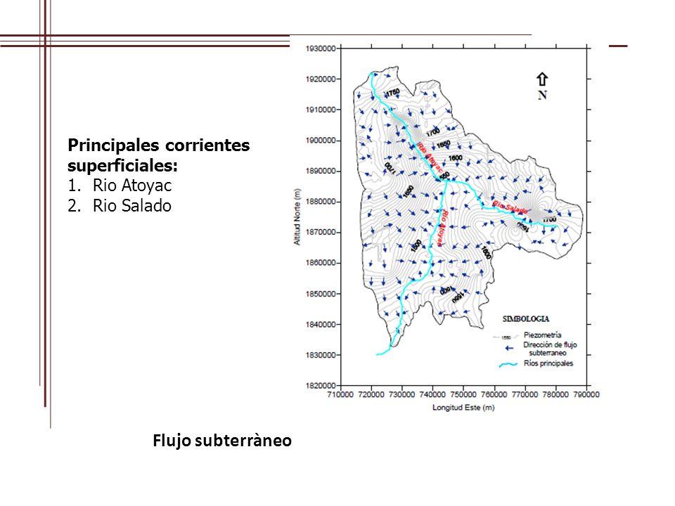 Flujo subterràneo Principales corrientes superficiales: Rio Atoyac