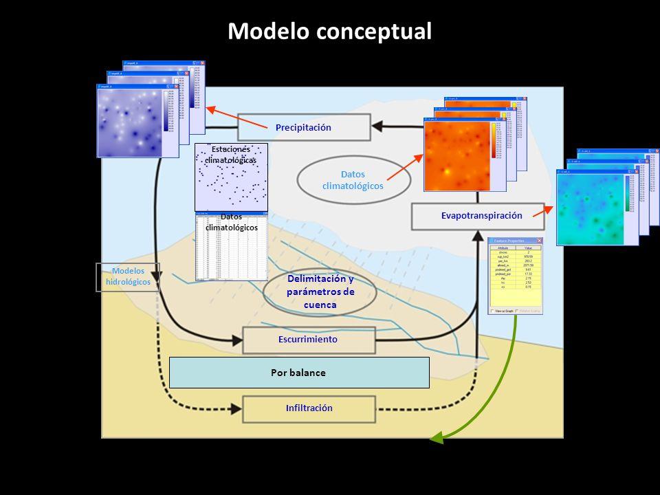 Delimitación y parámetros de cuenca