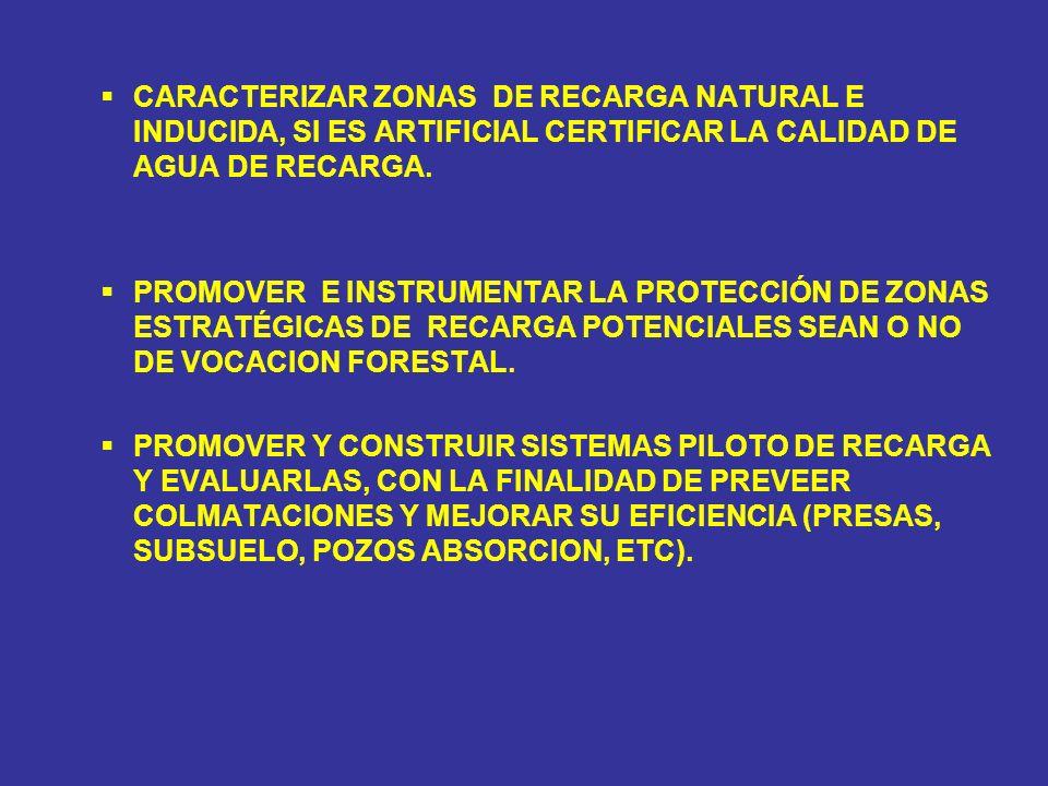 CARACTERIZAR ZONAS DE RECARGA NATURAL E INDUCIDA, SI ES ARTIFICIAL CERTIFICAR LA CALIDAD DE AGUA DE RECARGA.