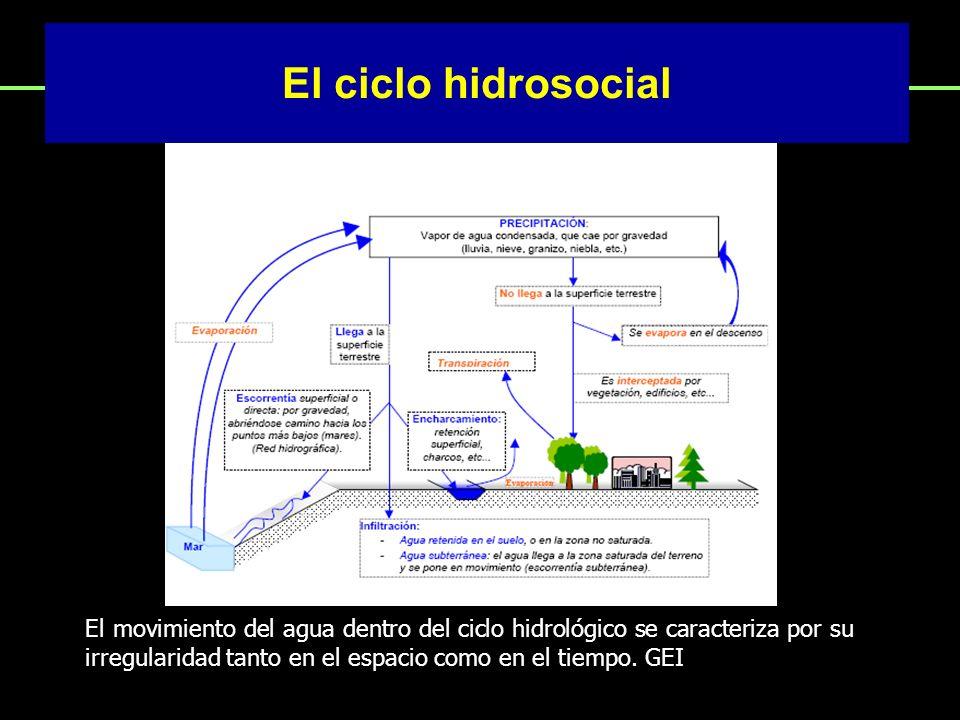 El ciclo hidrosocial