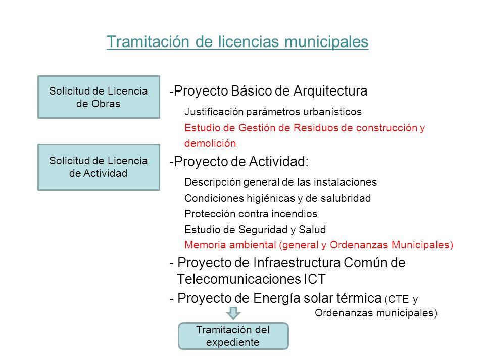 Tramitación de licencias municipales