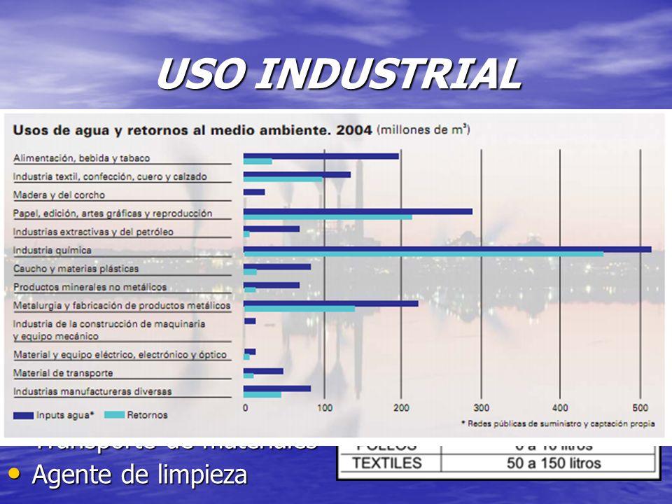 USO INDUSTRIAL Materia prima Agente refrigerante Receptor de vertidos