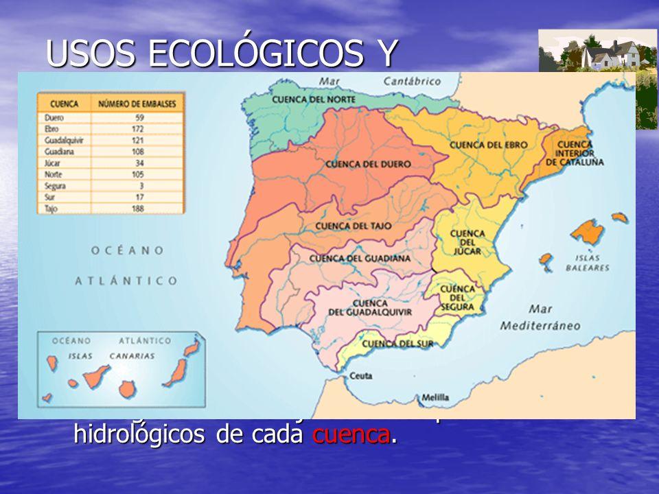 USOS ECOLÓGICOS Y MEDIOAMBIENTALES