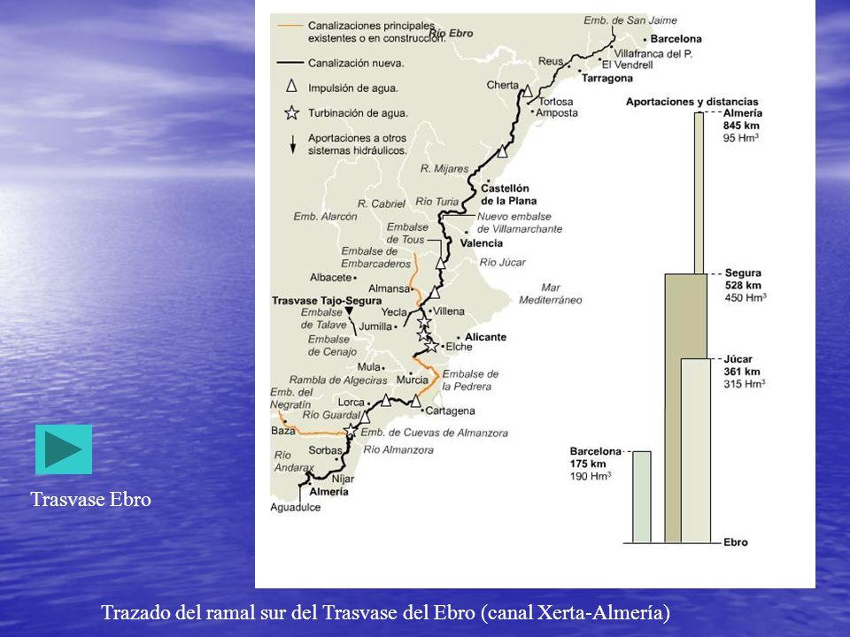 Trazado del ramal sur del Trasvase del Ebro (canal Xerta-Almería)