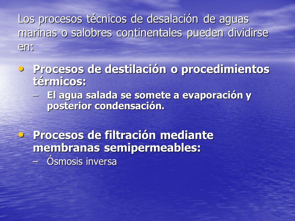 Procesos de destilación o procedimientos térmicos: