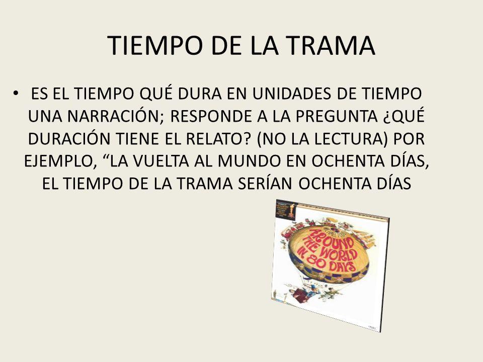 TIEMPO DE LA TRAMA
